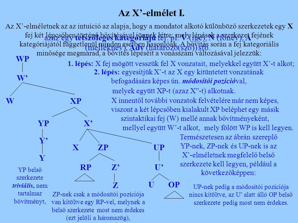 A szórendi variációk jelentése IV.
