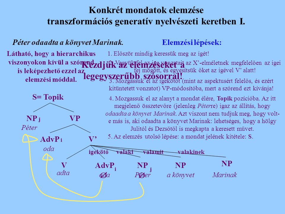 Az X'-elmélet II.