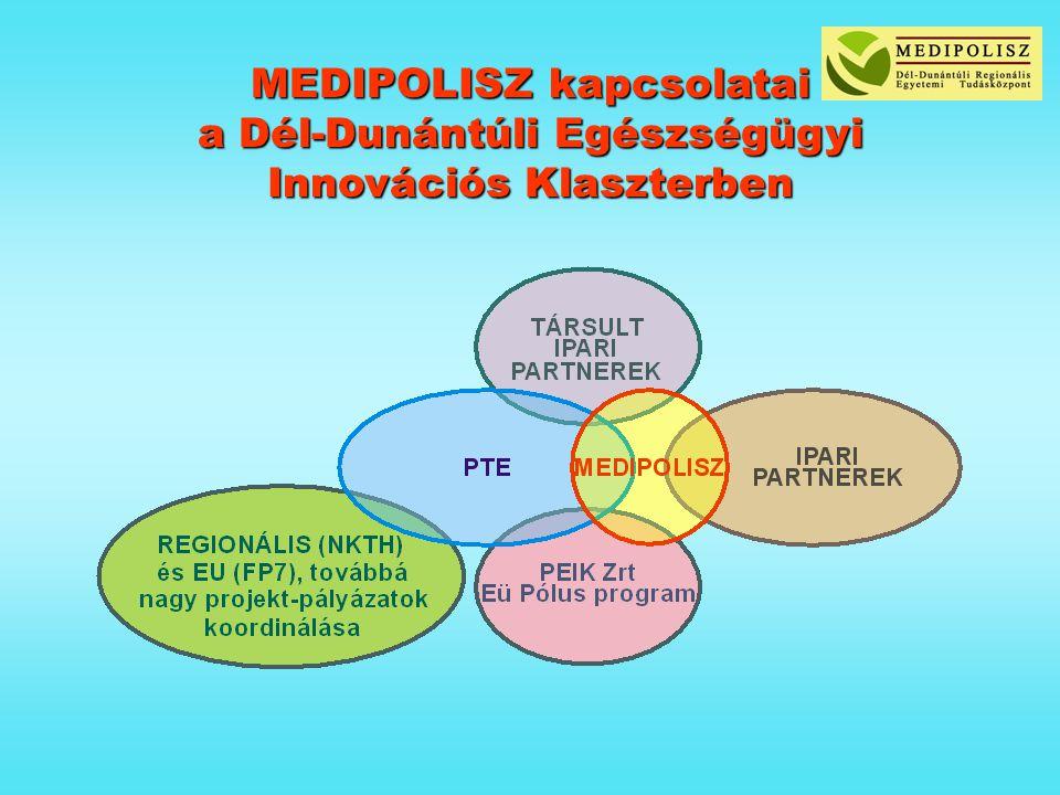 MEDIPOLISZ kapcsolatai a Dél-Dunántúli Egészségügyi Innovációs Klaszterben