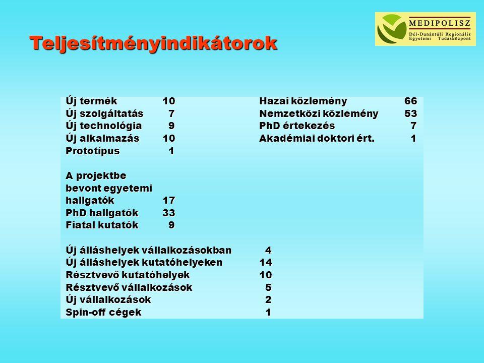 Szabadalmak (i) Szolcsányi J., Zoltai A., Papp Gy.: Gyógynövényi kivonatokat tartalmazó italok.