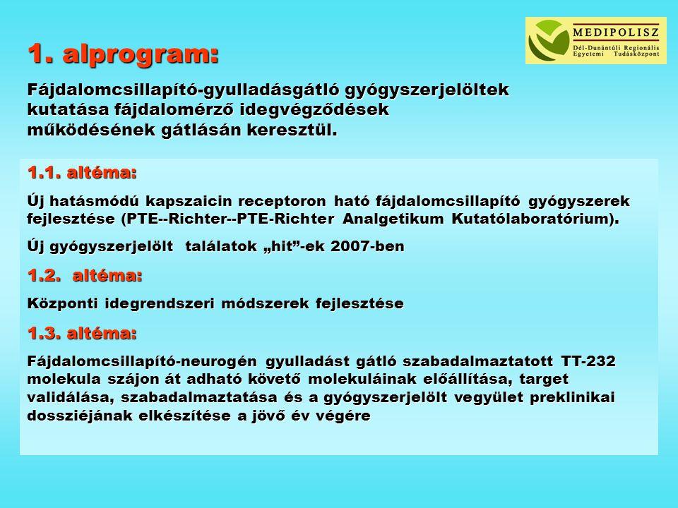 1. alprogram: Fájdalomcsillapító-gyulladásgátló gyógyszerjelöltek kutatása fájdalomérző idegvégződések működésének gátlásán keresztül. 1.1. altéma: Új