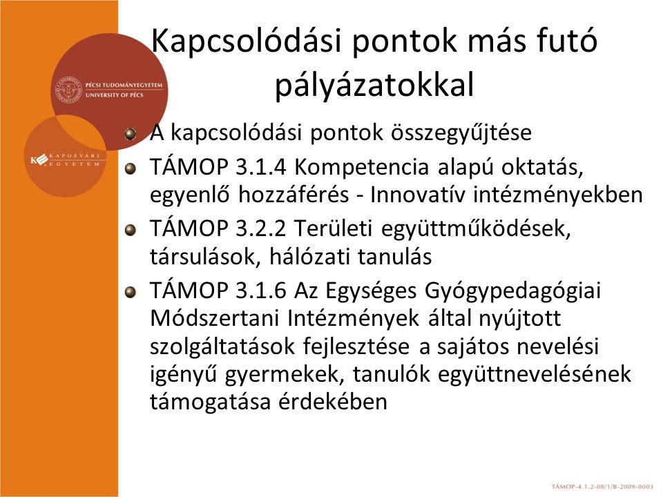 Kapcsolódási pontok más futó pályázatokkal A kapcsolódási pontok összegyűjtése TÁMOP 3.1.4 Kompetencia alapú oktatás, egyenlő hozzáférés - Innovatív i