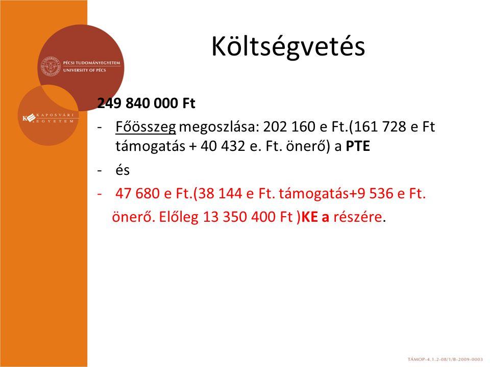 Költségvetés 249 840 000 Ft -Főösszeg megoszlása: 202 160 e Ft.(161 728 e Ft támogatás + 40 432 e. Ft. önerő) a PTE -és -47 680 e Ft.(38 144 e Ft. tám