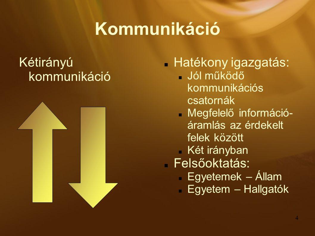 4 Kommunikáció Kétirányú kommunikáció Hatékony igazgatás: Jól működő kommunikációs csatornák Megfelelő információ- áramlás az érdekelt felek között Két irányban Felsőoktatás: Egyetemek – Állam Egyetem – Hallgatók