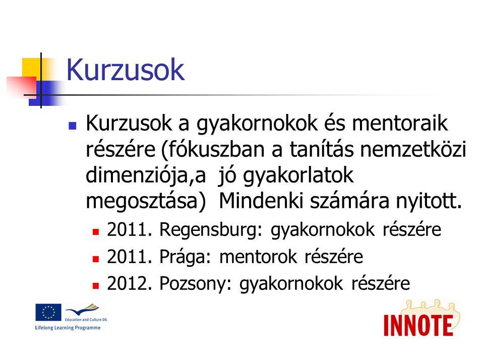 Kurzusok Kurzusok a gyakornokok és mentoraik részére (fókuszban a tanítás nemzetközi dimenziója,a jó gyakorlatok megosztása) Mindenki számára nyitott.