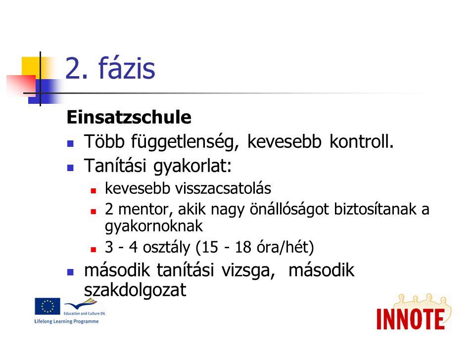 2.fázis Einsatzschule Több függetlenség, kevesebb kontroll.