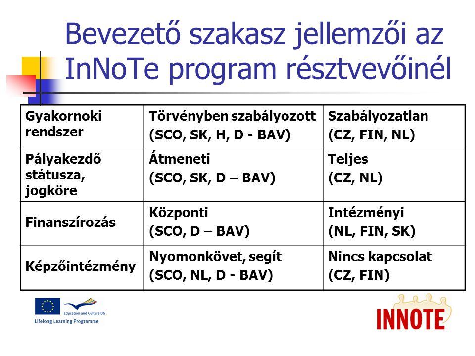 Bevezető szakasz jellemzői az InNoTe program résztvevőinél Gyakornoki rendszer Törvényben szabályozott (SCO, SK, H, D - BAV) Szabályozatlan (CZ, FIN, NL) Pályakezdő státusza, jogköre Átmeneti (SCO, SK, D – BAV) Teljes (CZ, NL) Finanszírozás Központi (SCO, D – BAV) Intézményi (NL, FIN, SK) Képzőintézmény Nyomonkövet, segít (SCO, NL, D - BAV) Nincs kapcsolat (CZ, FIN)