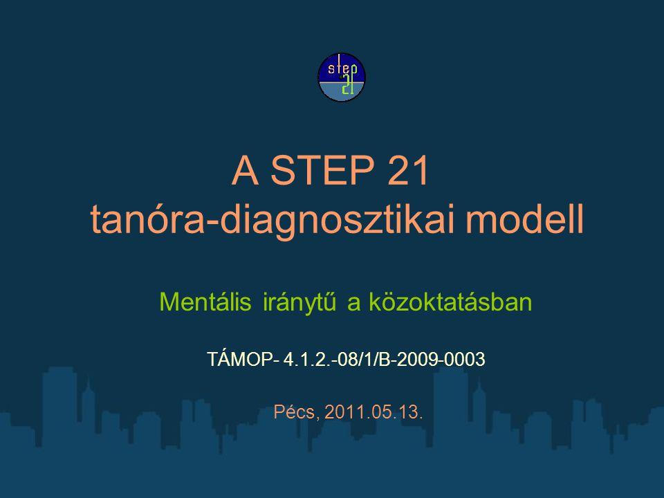 A STEP 21 tanóra-diagnosztikai modell Mentális iránytű a közoktatásban TÁMOP- 4.1.2.-08/1/B-2009-0003 Pécs, 2011.05.13.