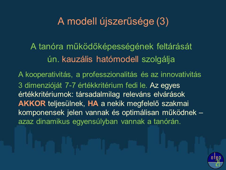 A modell újszerűsége (3) A tanóra működőképességének feltárását ún. kauzális hatómodell szolgálja A kooperativitás, a professzionalitás és az innovati