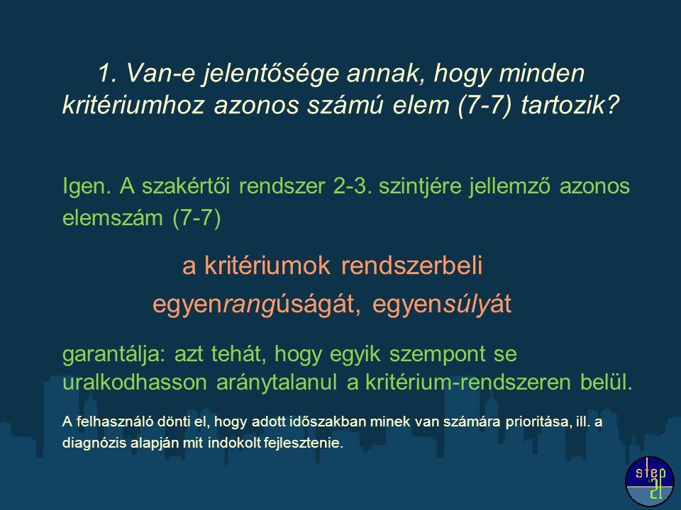 1. Van-e jelentősége annak, hogy minden kritériumhoz azonos számú elem (7-7) tartozik? Igen. A szakértői rendszer 2-3. szintjére jellemző azonos elems