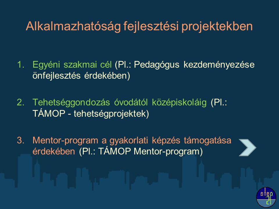1.Egyéni szakmai cél (Pl.: Pedagógus kezdeményezése önfejlesztés érdekében) 2.Tehetséggondozás óvodától középiskoláig (Pl.: TÁMOP - tehetségprojektek) 3.Mentor-program a gyakorlati képzés támogatása érdekében (Pl.: TÁMOP Mentor-program) Alkalmazhatóság fejlesztési projektekben