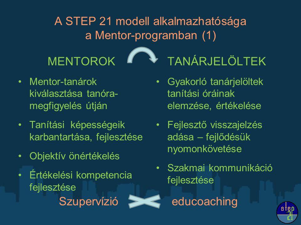 A STEP 21 modell alkalmazhatósága a Mentor-programban (1) MENTOROK Mentor-tanárok kiválasztása tanóra- megfigyelés útján Tanítási képességeik karbantartása, fejlesztése Objektív önértékelés Értékelési kompetencia fejlesztése Szupervízió educoaching TANÁRJELÖLTEK Gyakorló tanárjelöltek tanítási óráinak elemzése, értékelése Fejlesztő visszajelzés adása – fejlődésük nyomonkövetése Szakmai kommunikáció fejlesztése