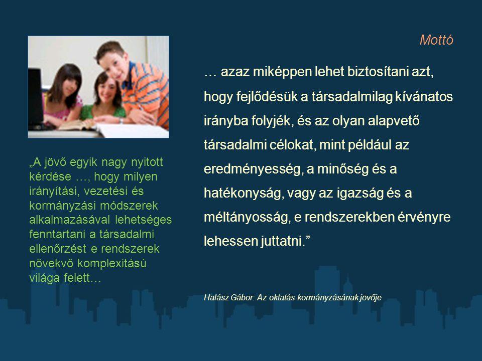 Elméleti háttér és további tartalmi információk: www.educontrol.shp.hu honlapon!