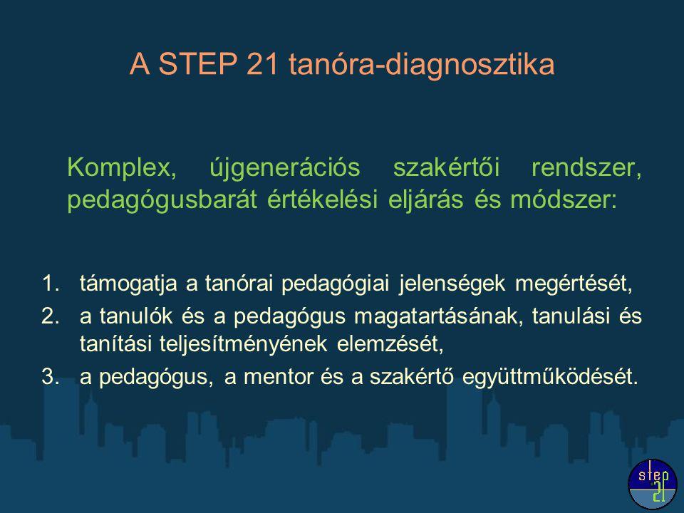 A STEP 21 tanóra-diagnosztika Komplex, újgenerációs szakértői rendszer, pedagógusbarát értékelési eljárás és módszer: 1.támogatja a tanórai pedagógiai jelenségek megértését, 2.a tanulók és a pedagógus magatartásának, tanulási és tanítási teljesítményének elemzését, 3.a pedagógus, a mentor és a szakértő együttműködését.