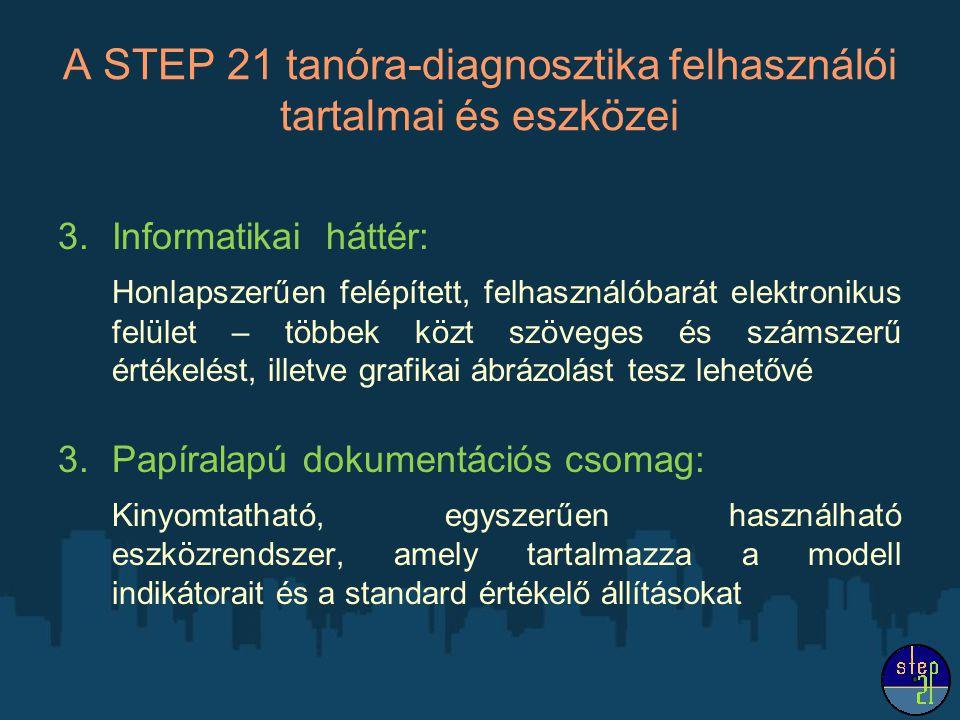 A STEP 21 tanóra-diagnosztika felhasználói tartalmai és eszközei 3.Informatikai háttér: Honlapszerűen felépített, felhasználóbarát elektronikus felüle