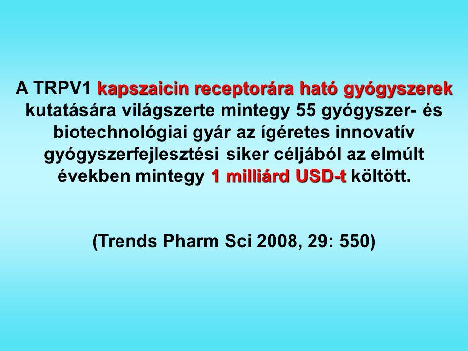 kapszaicin receptoráraható gyógyszerek 1 milliárd USD-t A TRPV1 kapszaicin receptorára ható gyógyszerek kutatására világszerte mintegy 55 gyógyszer- és biotechnológiai gyár az ígéretes innovatív gyógyszerfejlesztési siker céljából az elmúlt években mintegy 1 milliárd USD-t költött.