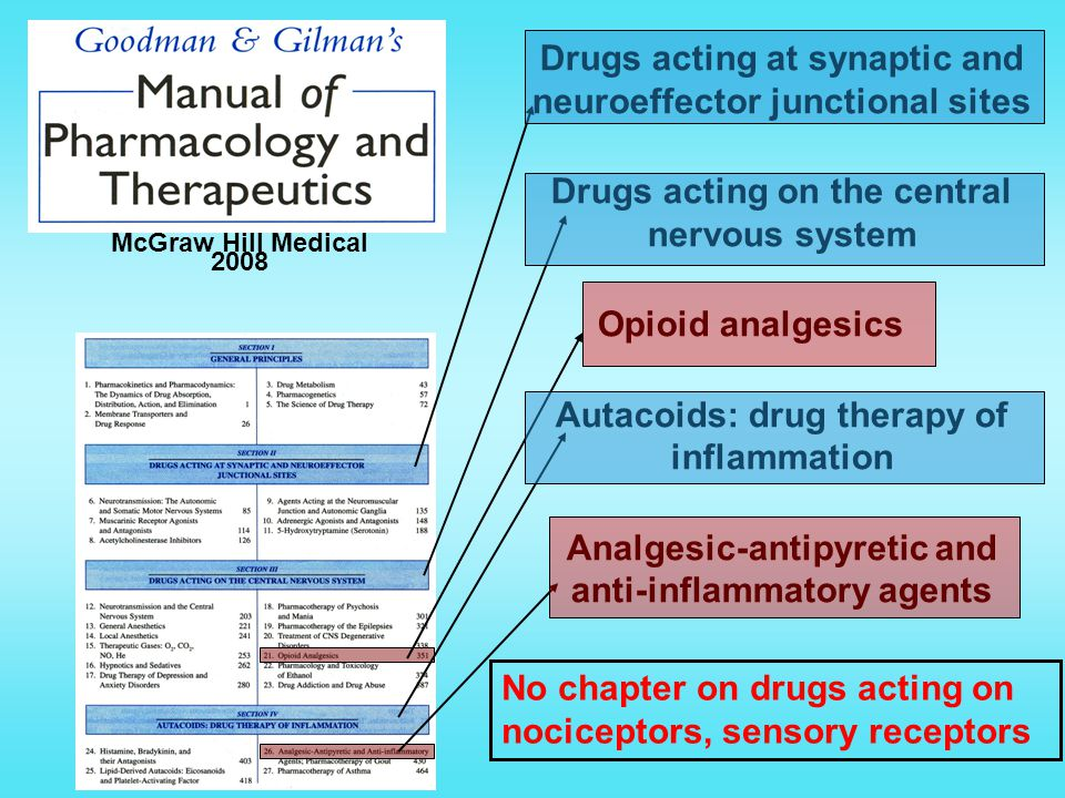 Drugs acting at synaptic and neuroeffector junctional sites Drugs acting on the central nervous system Opioid analgesics Autacoids: drug therapy of inflammation Analgesic-antipyretic and anti-inflammatory agents No chapter on drugs acting on nociceptors, sensory receptors McGraw Hill Medical 2008
