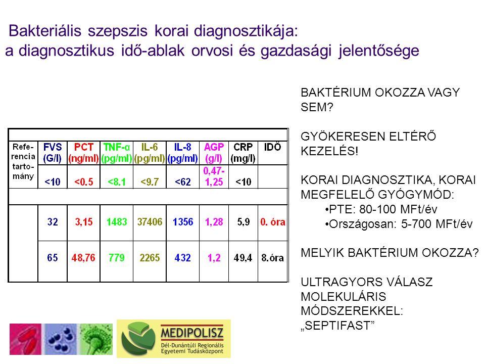 Bakteriális szepszis korai diagnosztikája: a diagnosztikus idő-ablak orvosi és gazdasági jelentősége BAKTÉRIUM OKOZZA VAGY SEM.