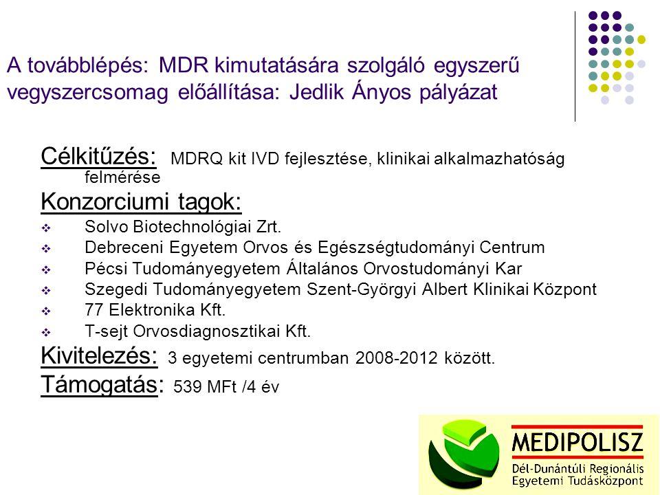 A továbblépés: MDR kimutatására szolgáló egyszerű vegyszercsomag előállítása: Jedlik Ányos pályázat Célkitűzés: MDRQ kit IVD fejlesztése, klinikai alkalmazhatóság felmérése Konzorciumi tagok:  Solvo Biotechnológiai Zrt.