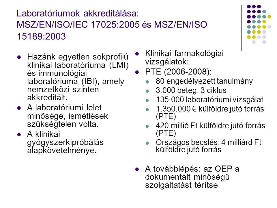 Laboratóriumok akkreditálása: MSZ/EN/ISO/IEC 17025:2005 és MSZ/EN/ISO 15189:2003 Hazánk egyetlen sokprofilú klinikai laboratóriuma (LMI) és immunológiai laboratóriuma (IBI), amely nemzetközi szinten akkreditált.
