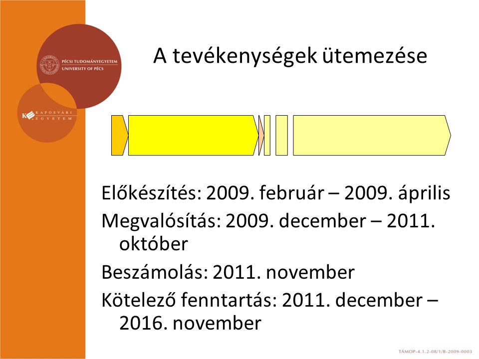 A tevékenységek ütemezése Előkészítés: 2009. február – 2009.