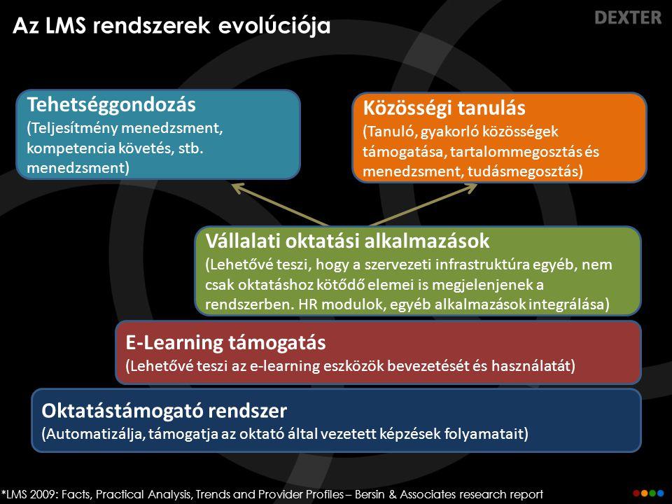 Az LMS rendszerek evolúciója Oktatástámogató rendszer (Automatizálja, támogatja az oktató által vezetett képzések folyamatait) E-Learning támogatás (L
