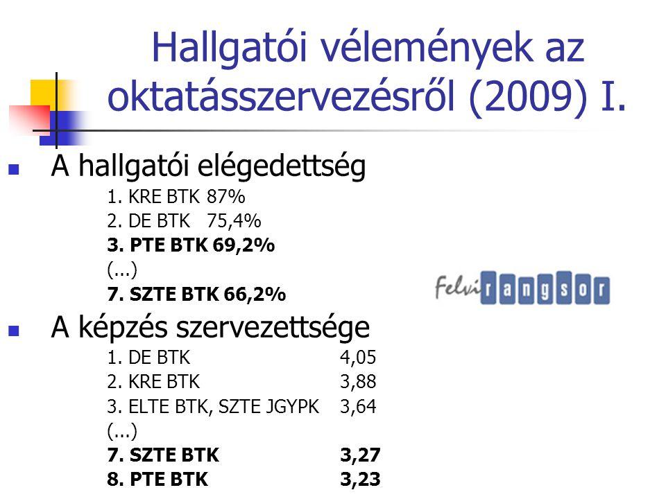Hallgatói vélemények az oktatásszervezésről (2009) I.