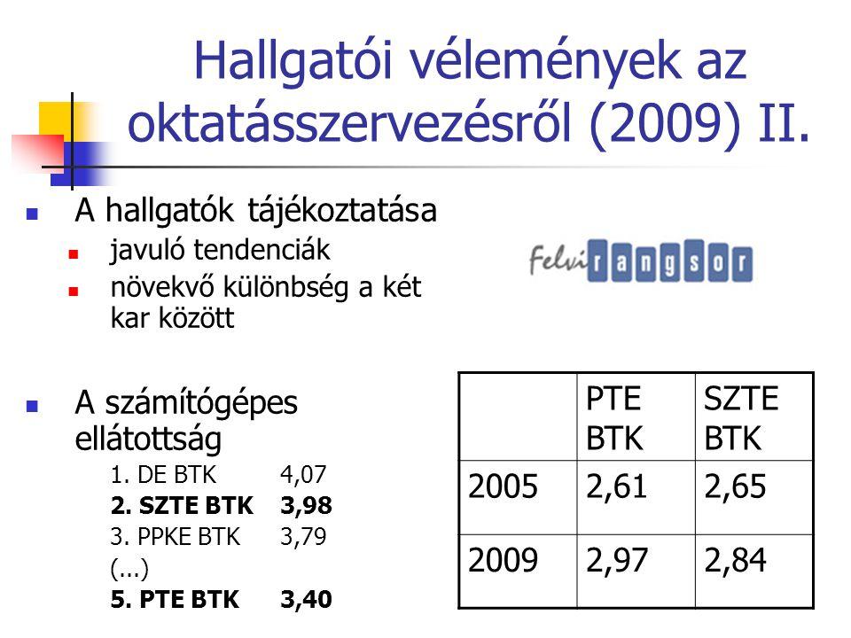 Hallgatói vélemények az oktatásszervezésről (2009) II.