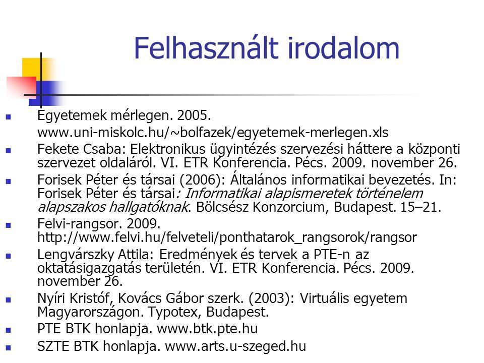 Felhasznált irodalom Egyetemek mérlegen. 2005.