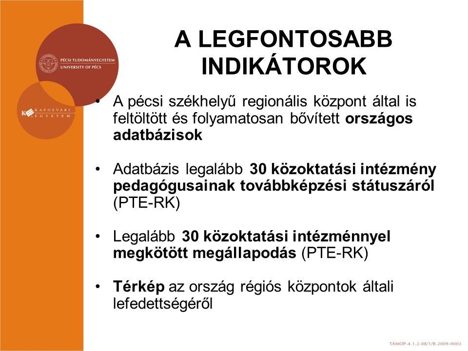 A LEGFONTOSABB INDIKÁTOROK A pécsi székhelyű regionális központ által is feltöltött és folyamatosan bővített országos adatbázisok Adatbázis legalább 30 közoktatási intézmény pedagógusainak továbbképzési státuszáról (PTE-RK) Legalább 30 közoktatási intézménnyel megkötött megállapodás (PTE-RK) Térkép az ország régiós központok általi lefedettségéről
