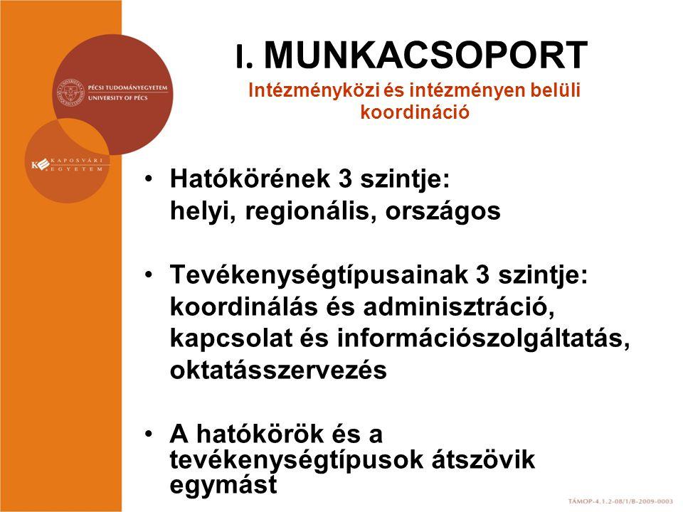 I. MUNKACSOPORT Intézményközi és intézményen belüli koordináció Hatókörének 3 szintje: helyi, regionális, országos Tevékenységtípusainak 3 szintje: ko