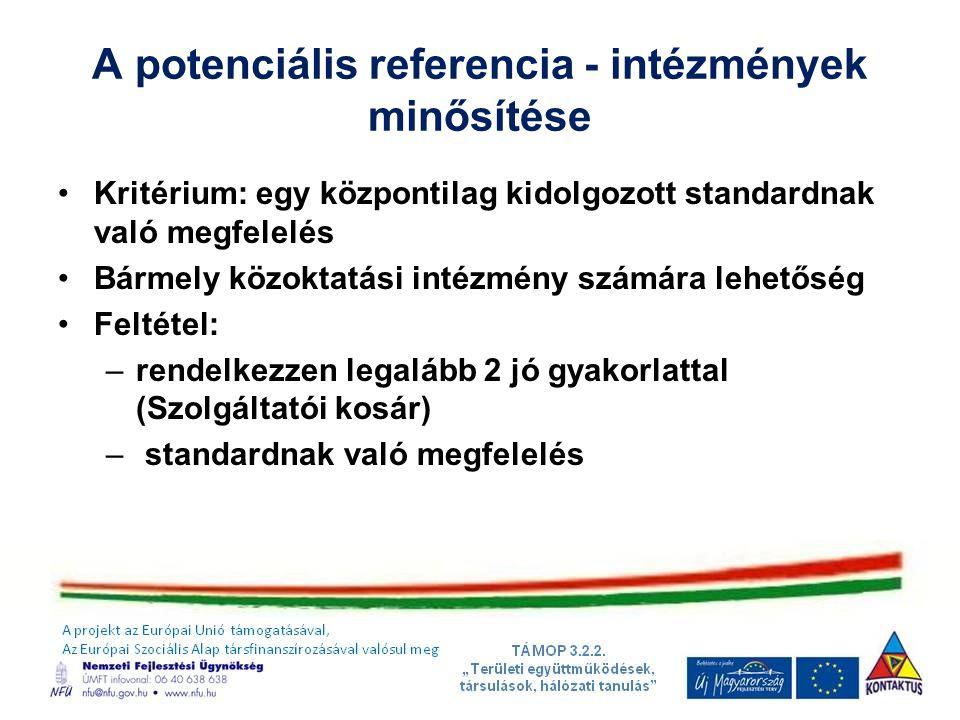 A potenciális referencia - intézmények minősítése Kritérium: egy központilag kidolgozott standardnak való megfelelés Bármely közoktatási intézmény számára lehetőség Feltétel: –rendelkezzen legalább 2 jó gyakorlattal (Szolgáltatói kosár) – standardnak való megfelelés