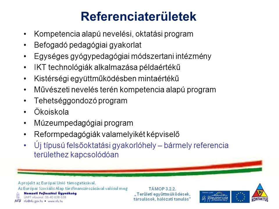 Referenciaterületek Kompetencia alapú nevelési, oktatási program Befogadó pedagógiai gyakorlat Egységes gyógypedagógiai módszertani intézmény IKT technológiák alkalmazása példaértékű Kistérségi együttműködésben mintaértékű Művészeti nevelés terén kompetencia alapú program Tehetséggondozó program Ökoiskola Múzeumpedagógiai program Reformpedagógiák valamelyikét képviselő Új típusú felsőoktatási gyakorlóhely – bármely referencia területhez kapcsolódóan