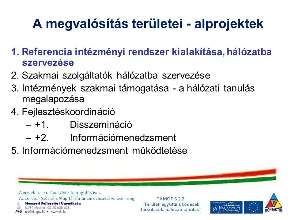 A megvalósítás területei - alprojektek 1. Referencia intézményi rendszer kialakítása, hálózatba szervezése 2. Szakmai szolgáltatók hálózatba szervezés