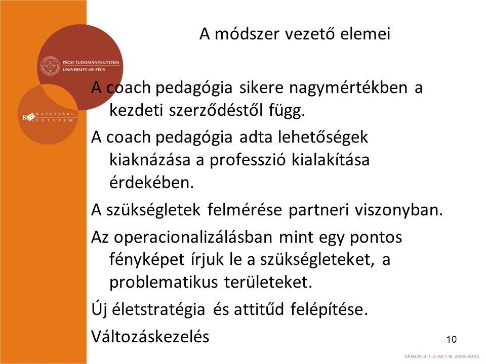 A módszer vezető elemei A coach pedagógia sikere nagymértékben a kezdeti szerződéstől függ.