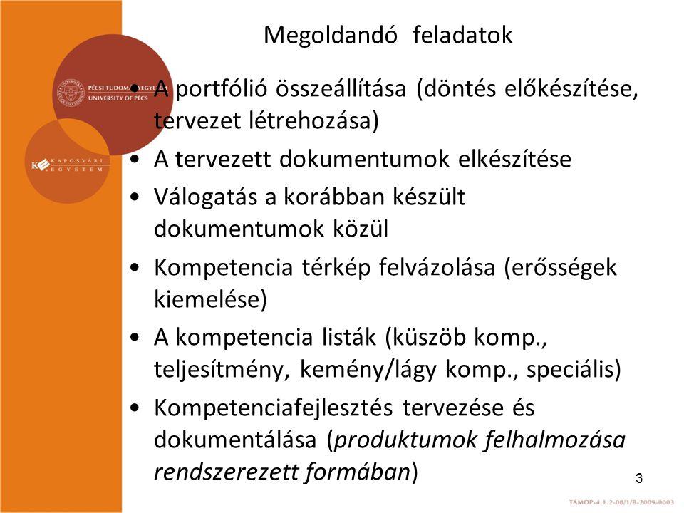 Megoldandó feladatok A portfólió összeállítása (döntés előkészítése, tervezet létrehozása) A tervezett dokumentumok elkészítése Válogatás a korábban készült dokumentumok közül Kompetencia térkép felvázolása (erősségek kiemelése) A kompetencia listák (küszöb komp., teljesítmény, kemény/lágy komp., speciális) Kompetenciafejlesztés tervezése és dokumentálása (produktumok felhalmozása rendszerezett formában) 3