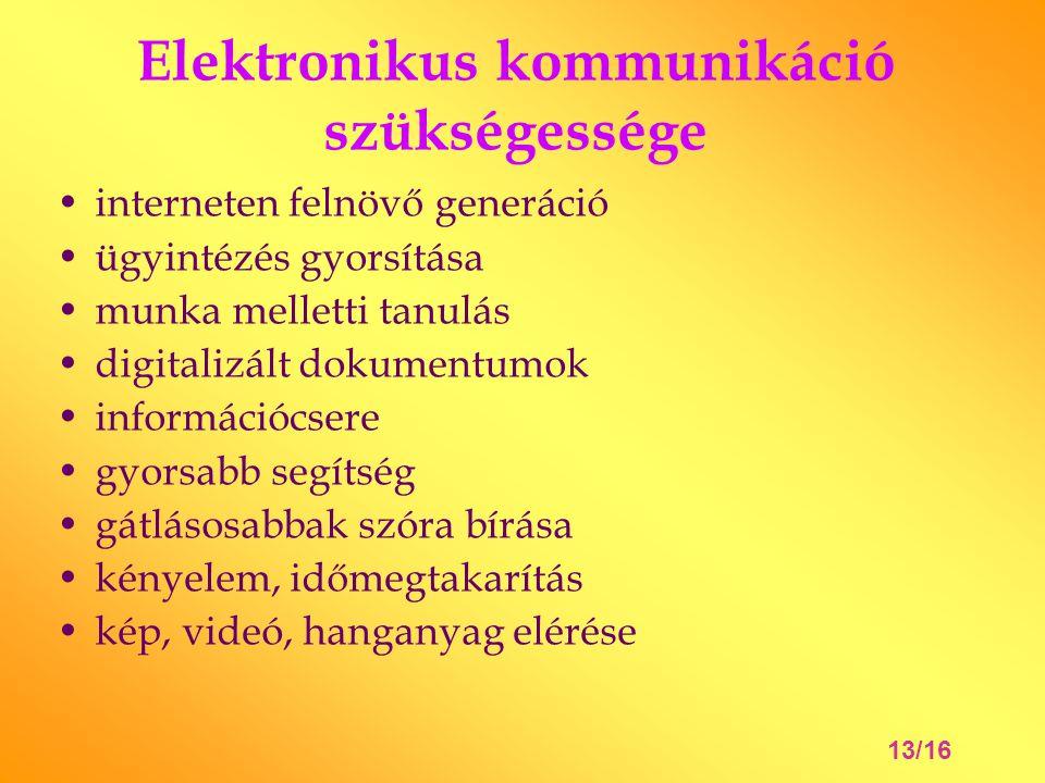 Elektronikus kommunikáció szükségessége interneten felnövő generáció ügyintézés gyorsítása munka melletti tanulás digitalizált dokumentumok információ