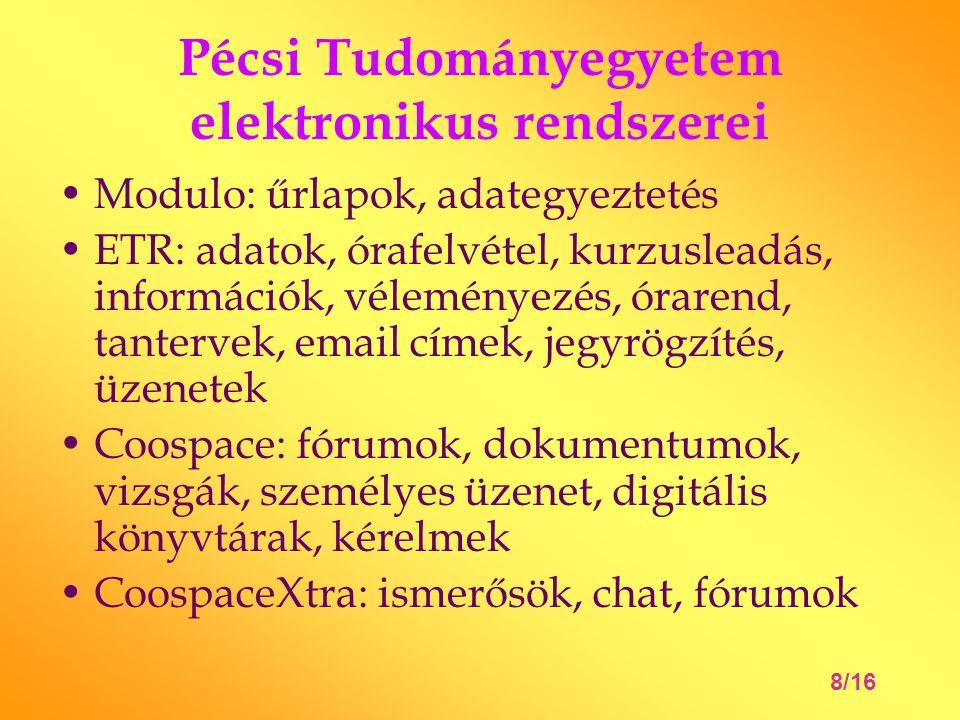 Pécsi Tudományegyetem elektronikus rendszerei Modulo: űrlapok, adategyeztetés ETR: adatok, órafelvétel, kurzusleadás, információk, véleményezés, órarend, tantervek, email címek, jegyrögzítés, üzenetek Coospace: fórumok, dokumentumok, vizsgák, személyes üzenet, digitális könyvtárak, kérelmek CoospaceXtra: ismerősök, chat, fórumok 8/16