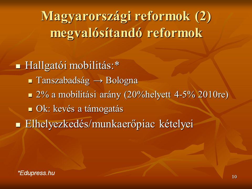 10 Magyarországi reformok (2) megvalósítandó reformok Hallgatói mobilitás:* Hallgatói mobilitás:* Tanszabadság → Bologna Tanszabadság → Bologna 2% a mobilitási arány (20%helyett 4-5% 2010re) 2% a mobilitási arány (20%helyett 4-5% 2010re) Ok: kevés a támogatás Ok: kevés a támogatás Elhelyezkedés/munkaerőpiac kételyei Elhelyezkedés/munkaerőpiac kételyei *Edupress.hu