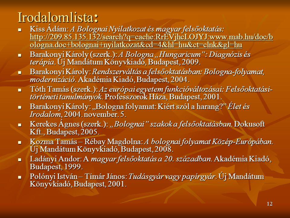 """12 Irodalomlista : Kiss Ádám: A Bolognai Nyilatkozat és magyar felsőoktatás: http://209.85.135.132/search q=cache:RrEVjhcLOJYJ:www.mab.hu/doc/b ologna.doc+bolognai+nyilatkozat&cd=4&hl=hu&ct=clnk&gl=hu Kiss Ádám: A Bolognai Nyilatkozat és magyar felsőoktatás: http://209.85.135.132/search q=cache:RrEVjhcLOJYJ:www.mab.hu/doc/b ologna.doc+bolognai+nyilatkozat&cd=4&hl=hu&ct=clnk&gl=hu http://209.85.135.132/search q=cache:RrEVjhcLOJYJ:www.mab.hu/doc/b ologna.doc+bolognai+nyilatkozat&cd=4&hl=hu&ct=clnk&gl=hu http://209.85.135.132/search q=cache:RrEVjhcLOJYJ:www.mab.hu/doc/b ologna.doc+bolognai+nyilatkozat&cd=4&hl=hu&ct=clnk&gl=hu Barakonyi Károly (szerk.): A Bologna """"Hungaricum : Diagnózis és terápia."""