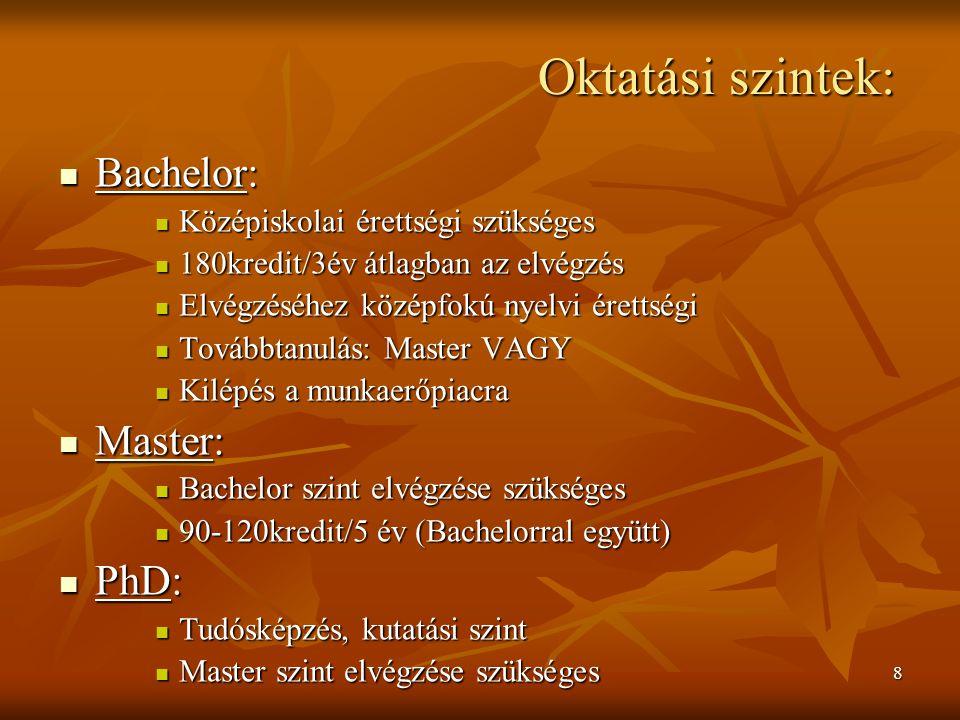 9 Magyarországi reformok megvalósult reformok Kreditrendszer Kreditrendszer 2002-ben mindenhol kötelezővé tették a bevezetést 2002-ben mindenhol kötelezővé tették a bevezetést Kétciklusú képzés Kétciklusú képzés Bachelor/Master Bachelor/Master
