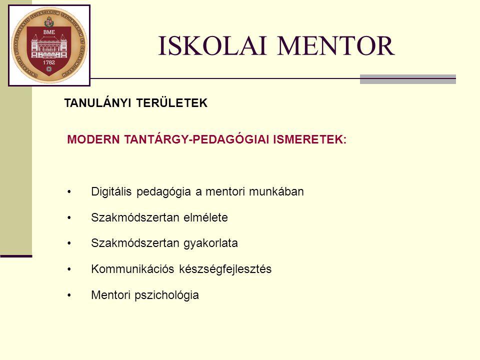 ISKOLAI MENTOR TANULÁNYI TERÜLETEK MODERN TANTÁRGY-PEDAGÓGIAI ISMERETEK: Digitális pedagógia a mentori munkában Szakmódszertan elmélete Szakmódszertan