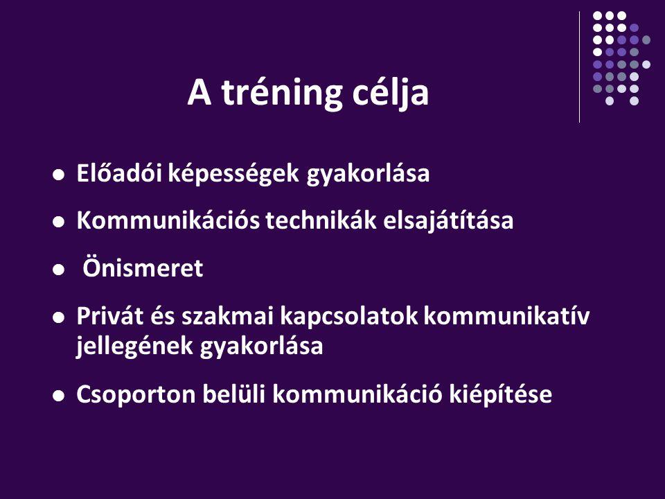 A tréning célja Előadói képességek gyakorlása Kommunikációs technikák elsajátítása Önismeret Privát és szakmai kapcsolatok kommunikatív jellegének gya