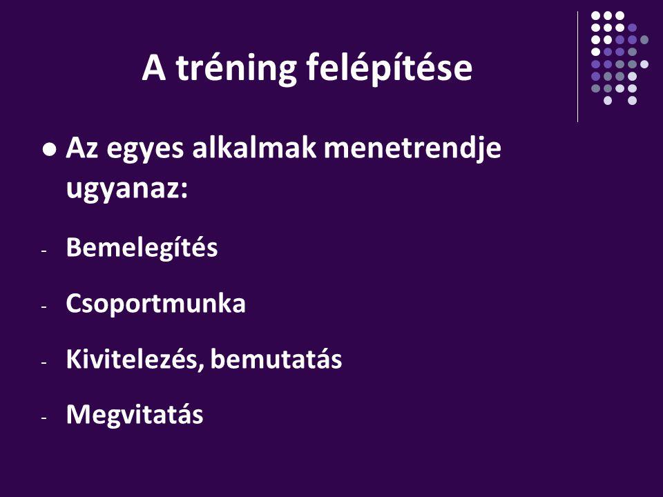 A tréning folyamatának 3 fázisa 1.A csoporttagok megismerése, egyéni kompetenciák felmérése 2.