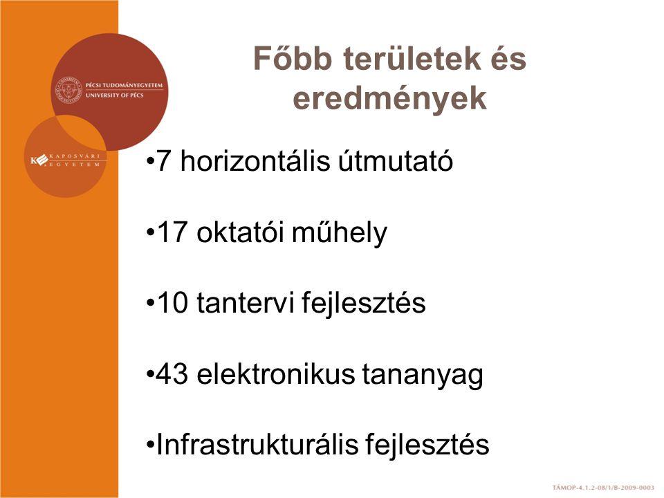 Főbb területek és eredmények 7 horizontális útmutató 17 oktatói műhely 10 tantervi fejlesztés 43 elektronikus tananyag Infrastrukturális fejlesztés