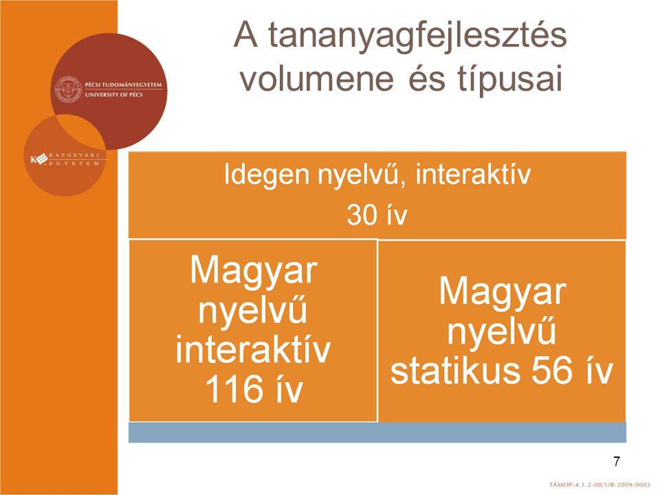 Nyilvánosság ONK 2011 Budapest, november.4.
