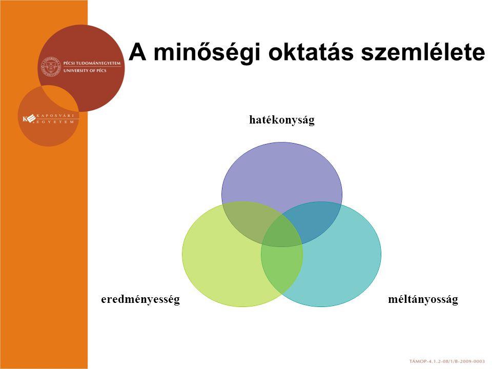 A minőségi oktatás szemlélete hatékonyság méltányosságeredményesség