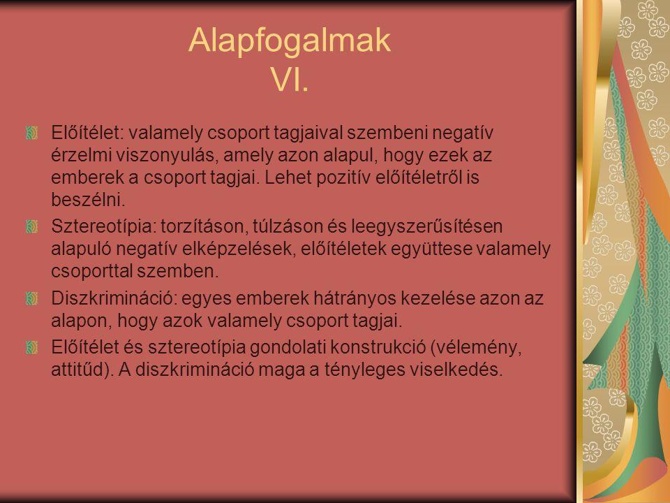 Kisebbségek Magyarországon I.Kisebbségek Magyarországon 2001.