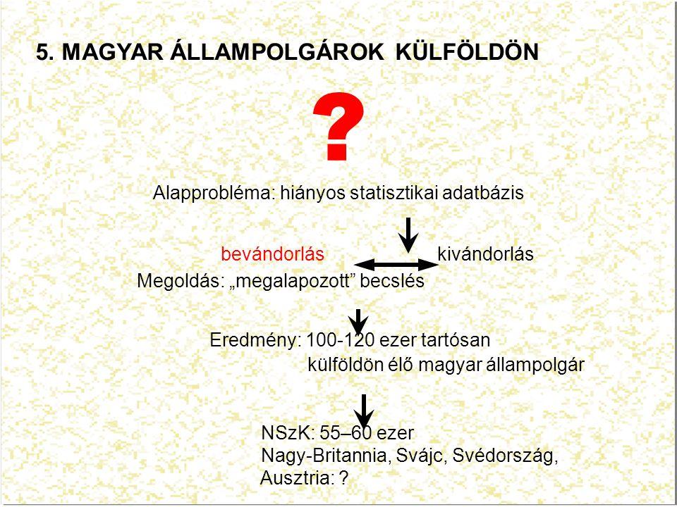 5.MAGYAR ÁLLAMPOLGÁROK KÜLFÖLDÖN .