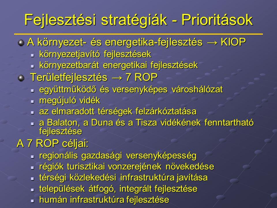 Fejlesztési stratégiák - Prioritások A környezet- és energetika-fejlesztés → KIOP környezetjavító fejlesztések környezetjavító fejlesztések környezetbarát energetikai fejlesztések környezetbarát energetikai fejlesztések Területfejlesztés → 7 ROP Területfejlesztés → 7 ROP együttműködő és versenyképes városhálózat együttműködő és versenyképes városhálózat megújuló vidék megújuló vidék az elmaradott térségek felzárkóztatása az elmaradott térségek felzárkóztatása a Balaton, a Duna és a Tisza vidékének fenntartható fejlesztése a Balaton, a Duna és a Tisza vidékének fenntartható fejlesztése A 7 ROP céljai: regionális gazdasági versenyképesség regionális gazdasági versenyképesség régiók turisztikai vonzerejének növekedése régiók turisztikai vonzerejének növekedése térségi közlekedési infrastruktúra javítása térségi közlekedési infrastruktúra javítása települések átfogó, integrált fejlesztése települések átfogó, integrált fejlesztése humán infrastruktúra fejlesztése humán infrastruktúra fejlesztése